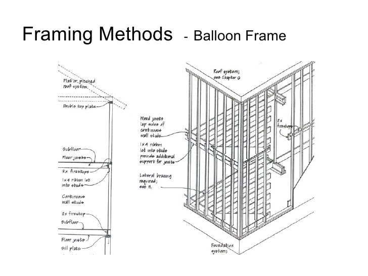 Balloon Frame Construction Details Frame Design Amp Reviews