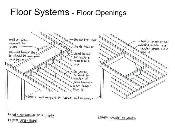 Wood Floor Frame Diagram Search For Wiring Diagrams