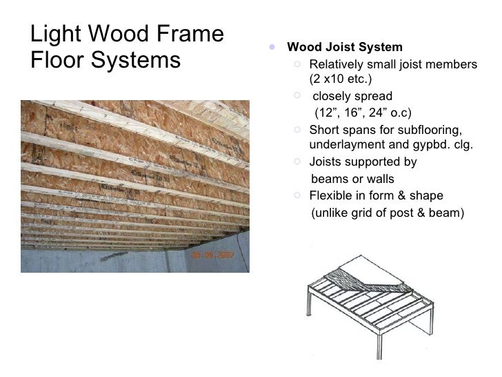 Wood framing f 09 for Wood floor joist construction