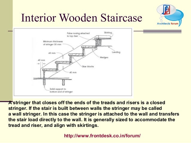 Wood panelling staircase - Interior stair treads and risers ...