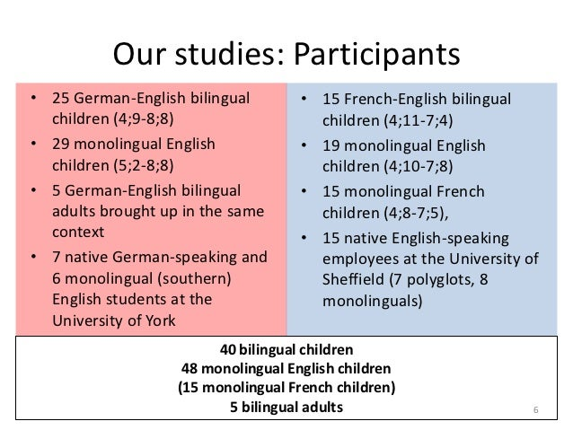 Acquisition of dative alternation by german english and for Garcon french to english