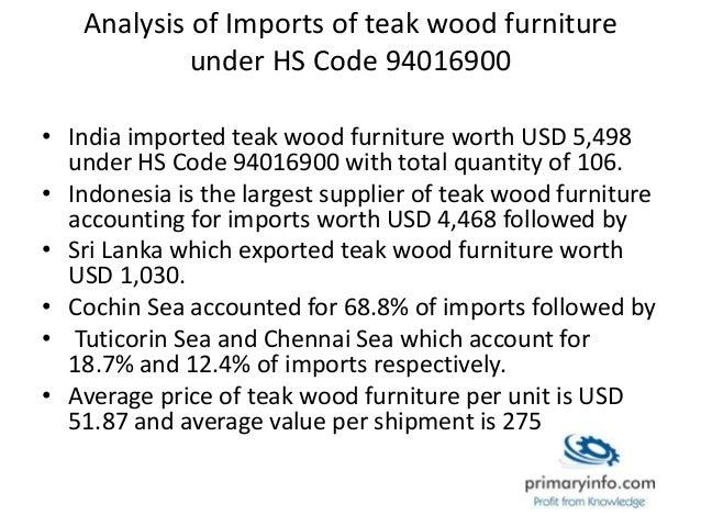 Wood Amp Wood Products