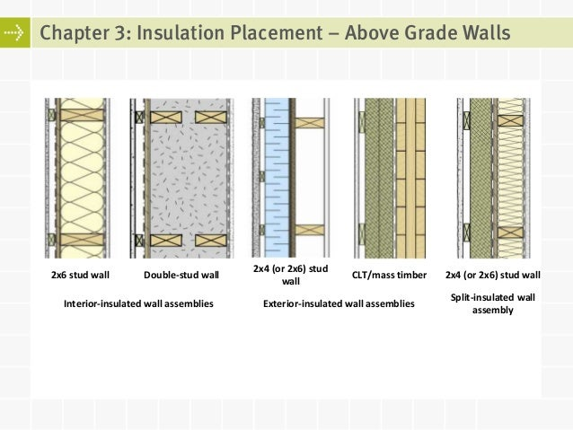 Woodworks 2013 vancouver energy efficient building for What insulation to use in 2x6 walls