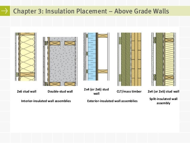Energy Efficient Building Enclosure Design Guidelines for WoodFrame