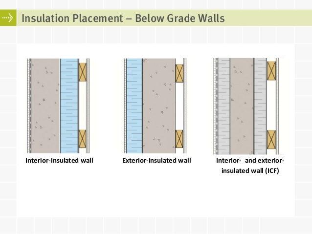 energy efficient building design pdf