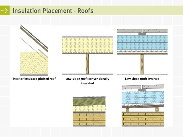 Wood Shear Wall Design Example Wood Shear Wall Design
