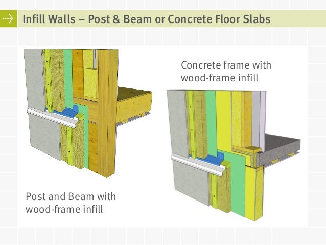 Energy Efficient Building Enclosure Design Guidelines for Wood-Frame …