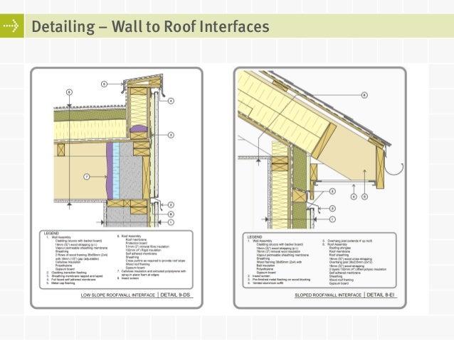 Efficient Building Enclosure Design Guidelines for Wood-Frame