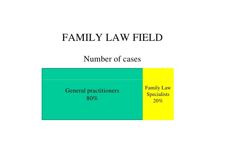 FAMILY LAW FIELD       Number of cases                         Family LawGeneral practitioners                          Sp...