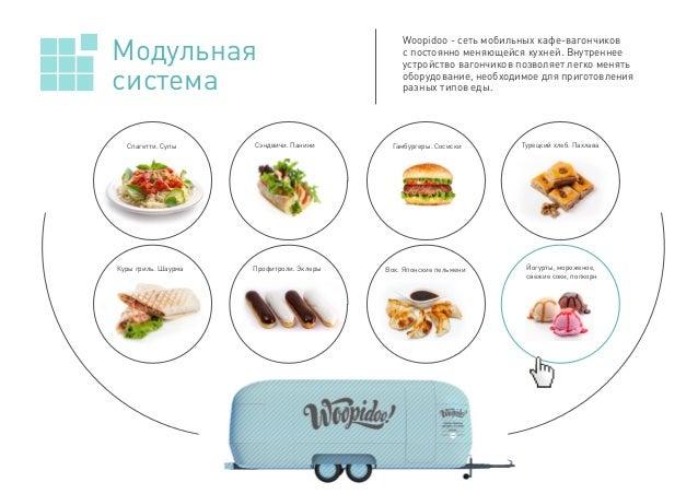Woopidoo Food Slide 2