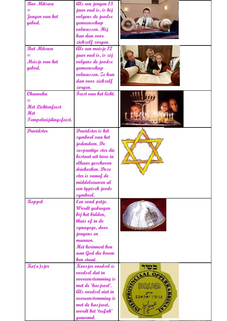 Bar Mitswa             Als een jongen 13 =                      jaar oud is, is hij Jongen van het         volgens de jood...
