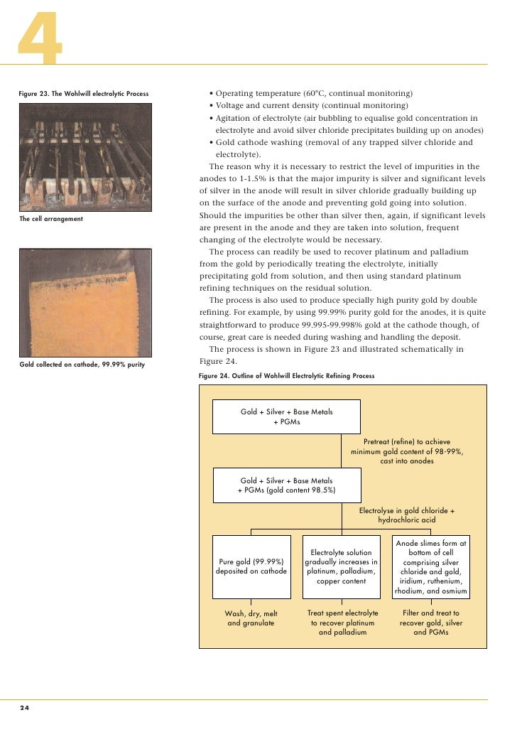 DELMER- Handbook on assaying and_refining_of_gold