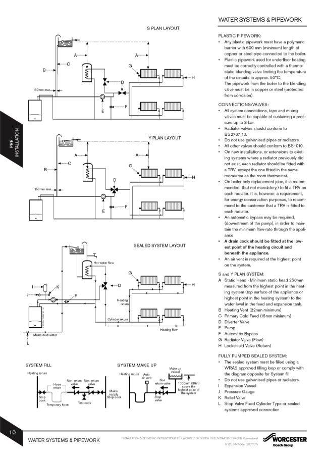 Worcester Boiler: Worcester Boiler Instructions