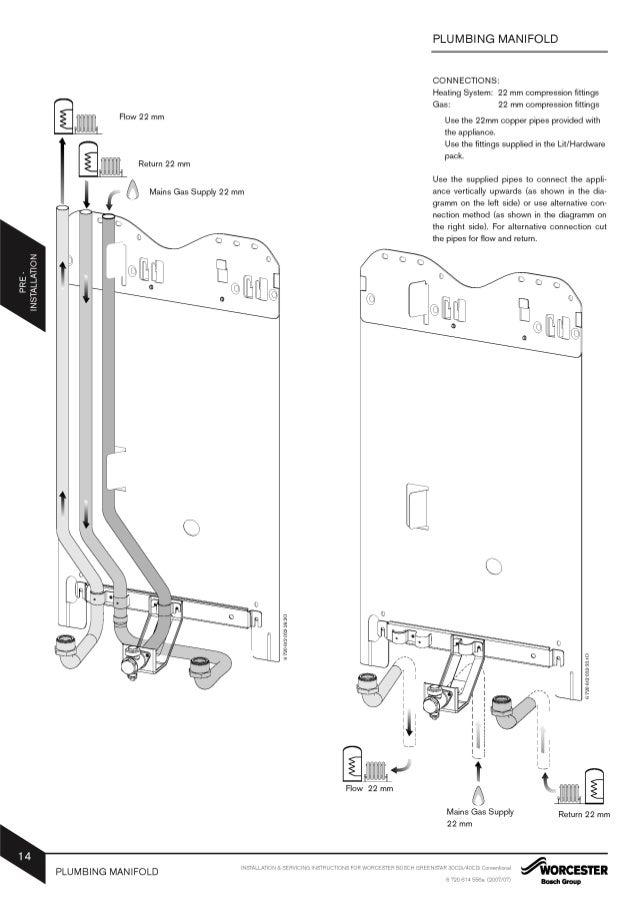 Bosch Boiler Piping Diagram - DIY Enthusiasts Wiring Diagrams •