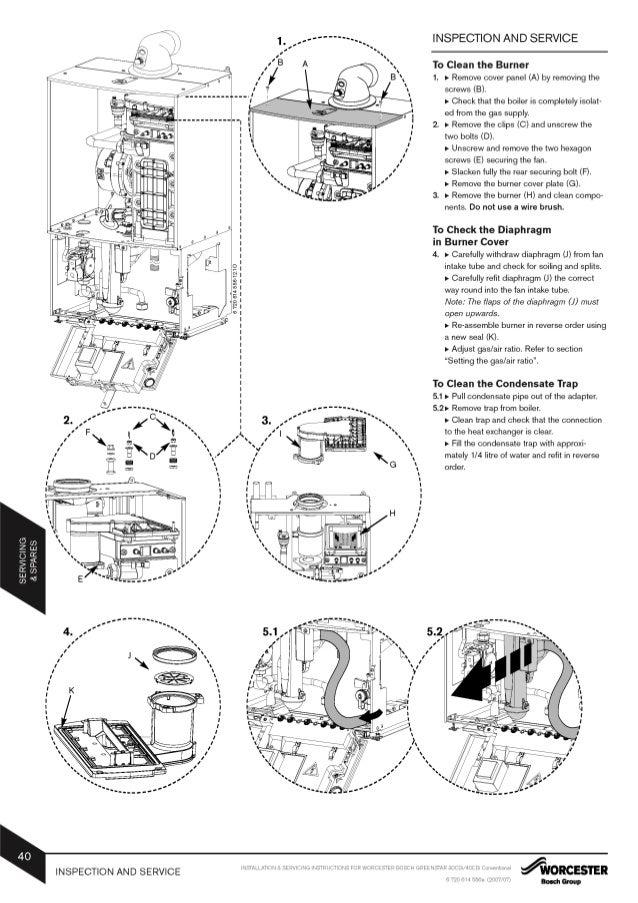 bosch hot plate instructions