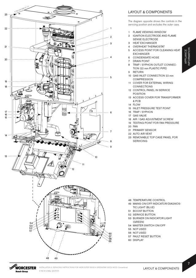 Worcester Greenstar Ri Boiler Wiring Diagram - Electrical Work ...