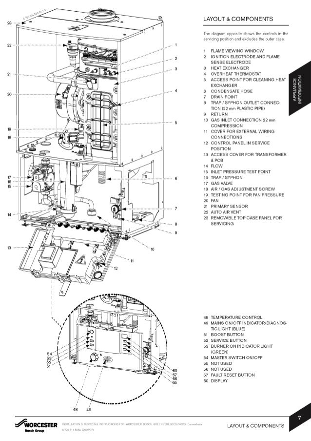 worcester greenstar 40 cdi conventional installationandservicinginstructionsforgreenstarcdiconventional 7 638?cb=1442272344 worcester greenstar 40 cdi conventional installation and servicing worcester system boiler wiring diagram at fashall.co