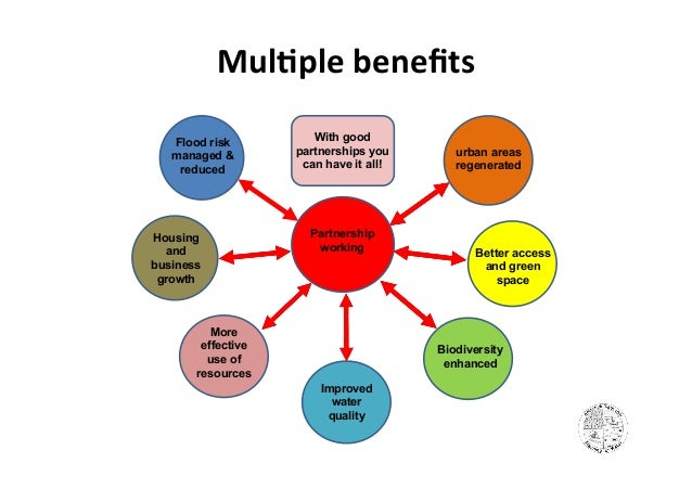 Benefits Of MS Access