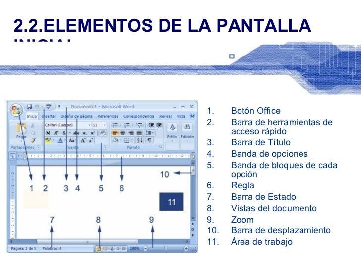 2.2.ELEMENTOS DE LA PANTALLA INICIAL <ul><li>Botón Office </li></ul><ul><li>Barra de herramientas de acceso rápido </li></...
