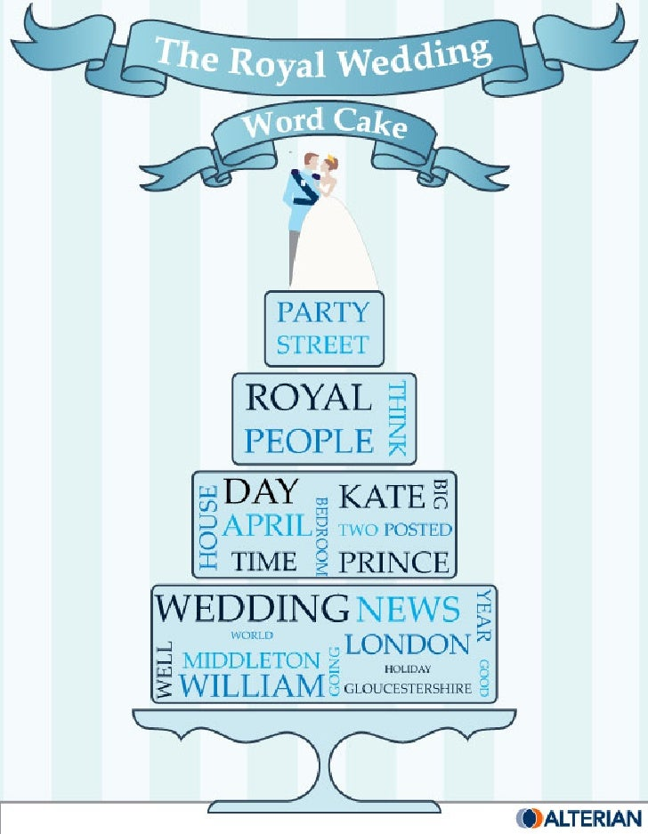 The Royal Wedding Word Cake - UK
