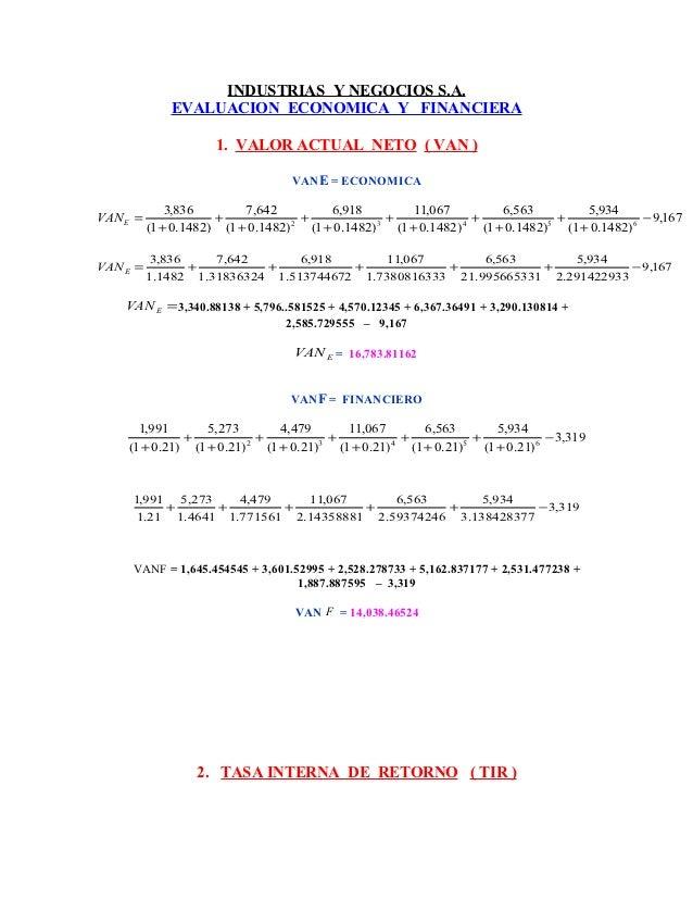 INDUSTRIAS Y NEGOCIOS S.A.              EVALUACION ECONOMICA Y FINANCIERA                       1. VALOR ACTUAL NETO ( VAN...