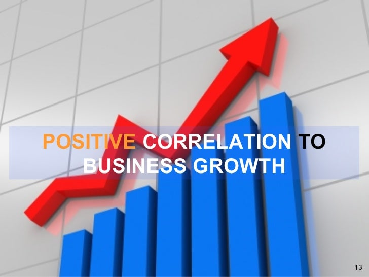 POSITIVE  CORRELATION  TO  BUSINESS GROWTH