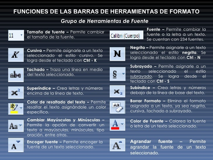 FUNCIONES DE LAS BARRAS DE HERRAMIENTAS DE FORMATO Grupo de Herramientas de Fuente  Tamaño de fuente –  Permite cambiar el...