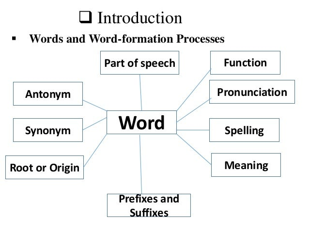 Word And Word Formation Process