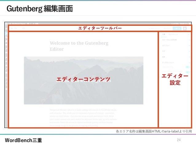 WordBench三重 Gutenberg編集画面 24 エディターツールバー エディター 設定 エディターコンテンツ 各エリア名称は編集画面HTMLのaria-labelより引用