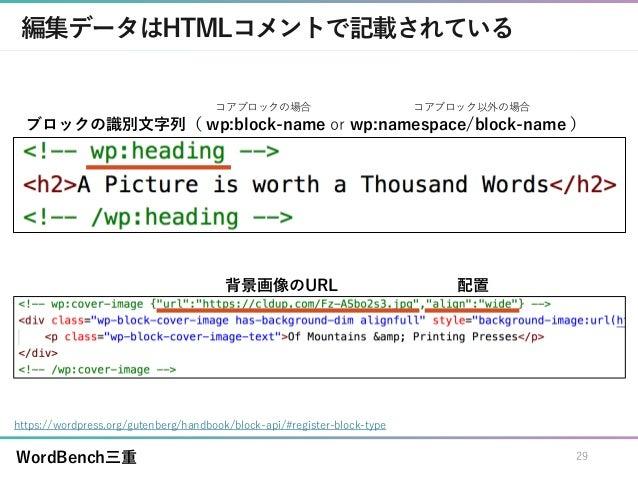 WordBench三重 編集データはHTMLコメントで記載されている 背景画像のURL 配置 ブロックの識別文字列( wp:block-name or wp:namespace/block-name ) https://wordpress.or...