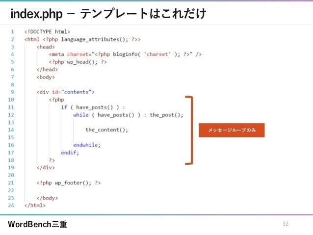 WordBench三重 index.php- テンプレートはこれだけ 32 メッセージループのみ