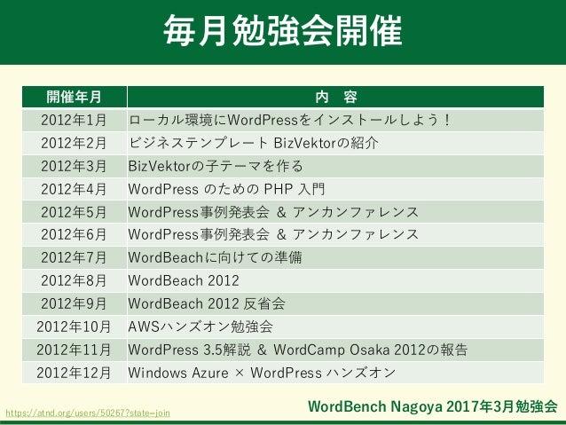 WordBench Nagoya 2017年3月勉強会 毎月勉強会開催 開催年月 内 容 2012年1月 ローカル環境にWordPressをインストールしよう! 2012年2月 ビジネステンプレート BizVektorの紹介 2012年3月 B...