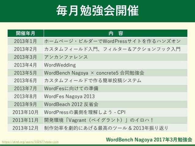 WordBench Nagoya 2017年3月勉強会 毎月勉強会開催 開催年月 内 容 2013年1月 ホームページ・ビルダーでWordPressサイトを作るハンズオン 2013年2月 カスタムフィールド入門、フィルター&アクションフック入門...