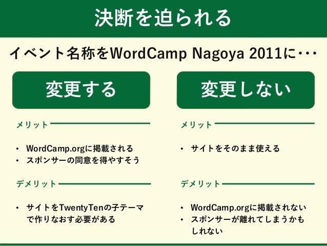 決断を迫られる イベント名称をWordCamp Nagoya 2011に・・・ 変更する 変更しない メリット • WordCamp.orgに掲載される • スポンサーの同意を得やすそう デメリット • サイトをTwentyTenの子テーマ で...