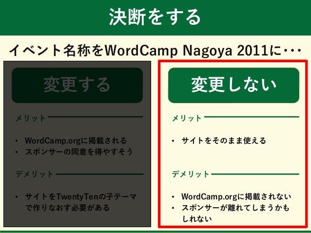 決断をする イベント名称をWordCamp Nagoya 2011に・・・ 変更する 変更しない メリット • WordCamp.orgに掲載される • スポンサーの同意を得やすそう デメリット • サイトをTwentyTenの子テーマ で作り...