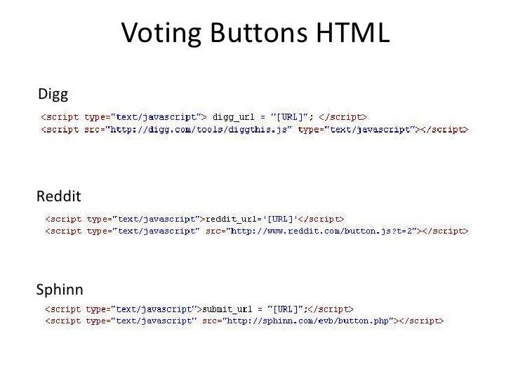 Voting Buttons HTML Digg     Reddit     Sphinn