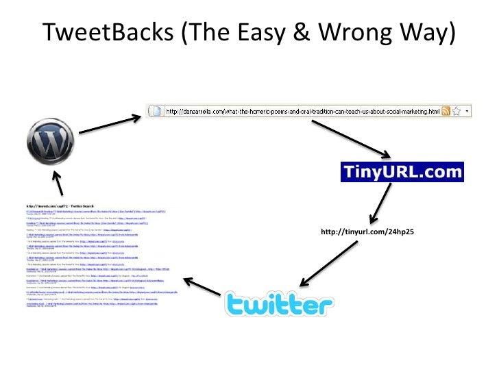 TweetBacks (The Easy & Wrong Way)                           http://tinyurl.com/24hp25