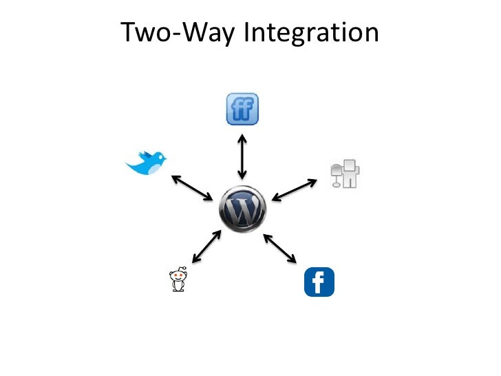 Two-Way Integration