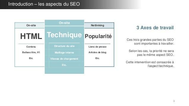 Comment tirer le meilleur profit de WordPress pour son SEO ? Slide 3