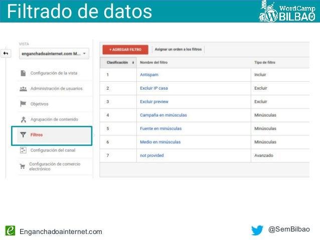 Enganchadoainternet.com @SemBilbao Filtrado de datos