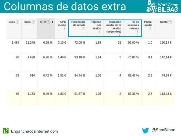 Enganchadoainternet.com @SemBilbao Columnas de datos extra