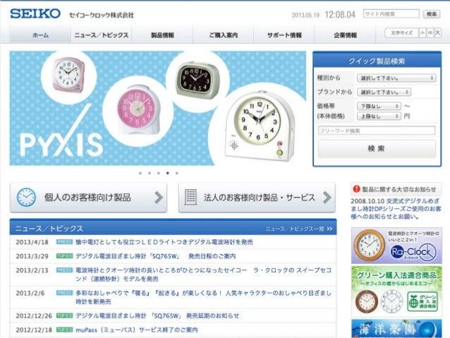 WordPress in Japan 2008-2013
