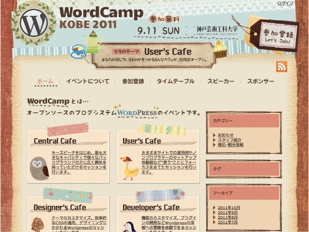 http://wpdocs.sourceforge.jp/WordPress への協力