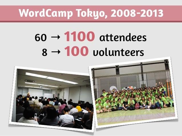 http://bit.ly/wpjacalendar WordPress Event Calendar