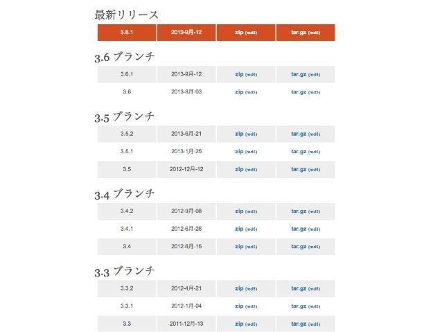 WordBench Nagoya https://www.facebook.com/WordBenchNagoya/photos_stream