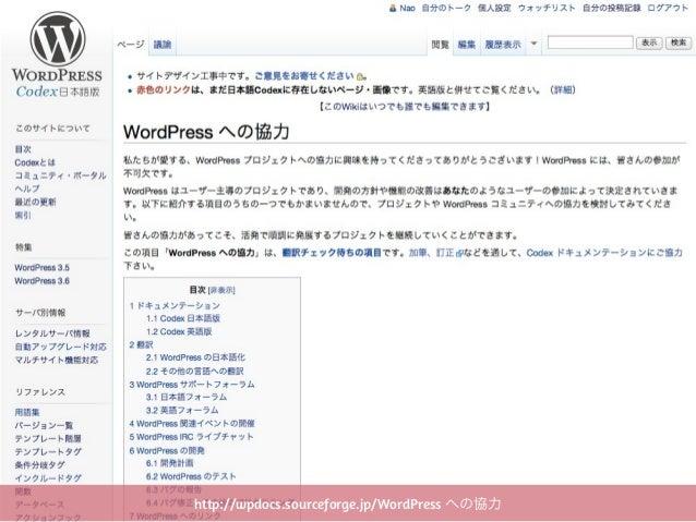 WordPress Kobe 2013