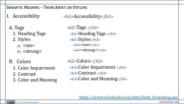 <h1>Accessibility</h1> SEMANTIC MEANING – THINK ABOUT AN OUTLINE I. Accessibility https://www.w3schools.com/html/html_form...