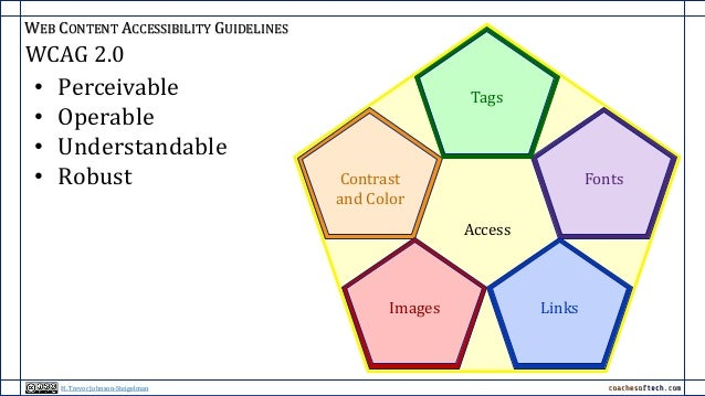 Access SizeFontsColorsContrast and Color TagsTags LinksImages ImagesLinks WEB CONTENT ACCESSIBILITY GUIDELINES WCAG 2.0 • ...