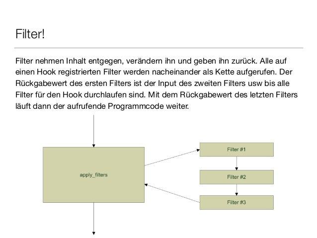 Filter! Filter nehmen Inhalt entgegen, verändern ihn und geben ihn zurück. Alle auf einen Hook registrierten Filter werden...