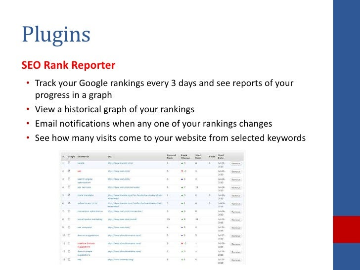 PluginsSEO Rank Reporter• Track your Google rankings every 3 days and see reports of your  progress in a graph• View a his...